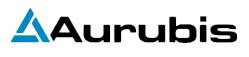 Aurubis Aktie