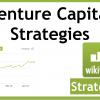 Neues Wikifolio Venture Capital Strategies (Ähnliche Strategie +400% seit 2012)