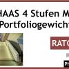 Das HAAS 4-Stufen Modell zur Portfoliogewichtung