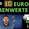 Die 10 besten Nebenwerte Aktien aus Europa - Edreams, Aeffe, Grupo Mutui etc.