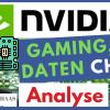 Nvidia Aktie: Gaming, AI und Daten Chips! + Technologieführer beim Autonomen Fahren? (Aktienanalyse)