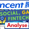Tencent Aktie: Die bessere Facebook Aktie? Social Media, Games, Fintech, Media etc. - Duopol mit Alibaba in China