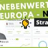 Wikifolio Nebenwerte Europa: So zur Nr. 1 im Wikifolio Ranking - investresearch Strategie erklärt - Ohne Hellofresh, Paion, Nel Asa Aktien etc.!
