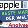 Apple Aktie: Die beste Marke der Welt jetzt zu teuer bewertet? Analyse der Apple Aktie