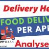 Delivery Hero Aktie: Trotz hohen Verlusten in den Dax mit Essenslieferungen per App?