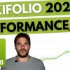 Wikifolio Performance 2020: Nebenwerte Europa, Nachhaltige Dividendenstars, Venture Capital Strategies etc. analysiert